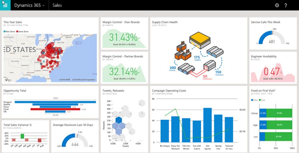 Microsoft Dynamics 365 | ERP & CRM Solutions – RoboSoft